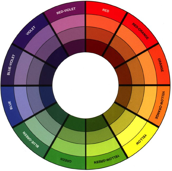 How To Apply Color Theory To Choosing Eyeshadow