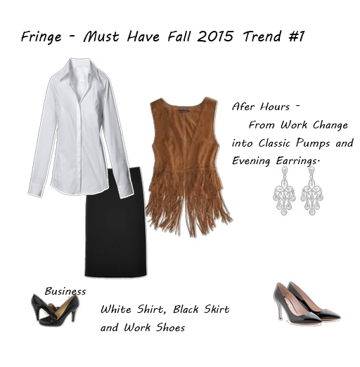 Fall 2014 Current Trends