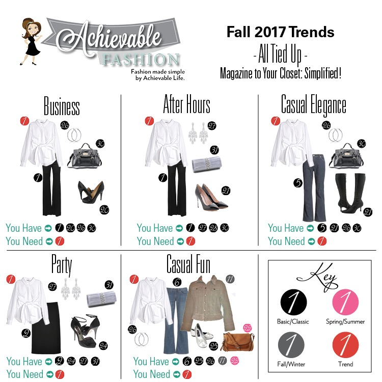Fall 2017 Fashion Trends in Your Closet